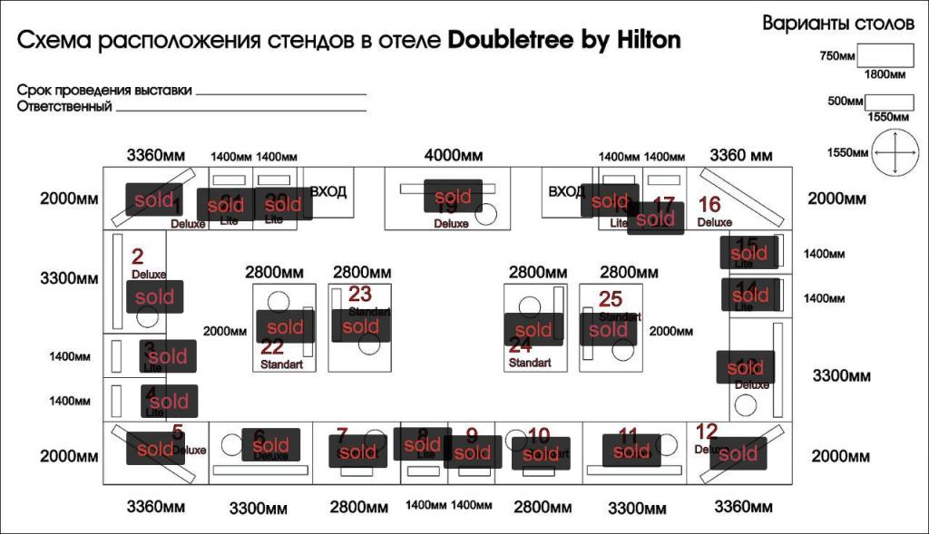 Схема расположения стендов